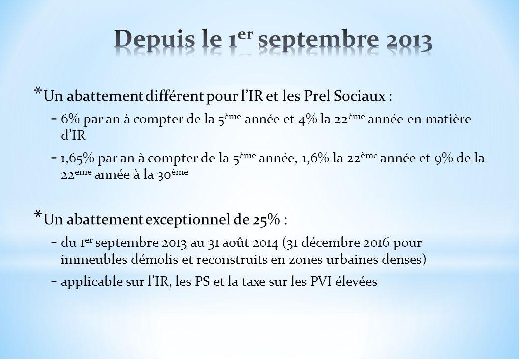 Depuis le 1er septembre 2013 Un abattement différent pour l'IR et les Prel Sociaux :