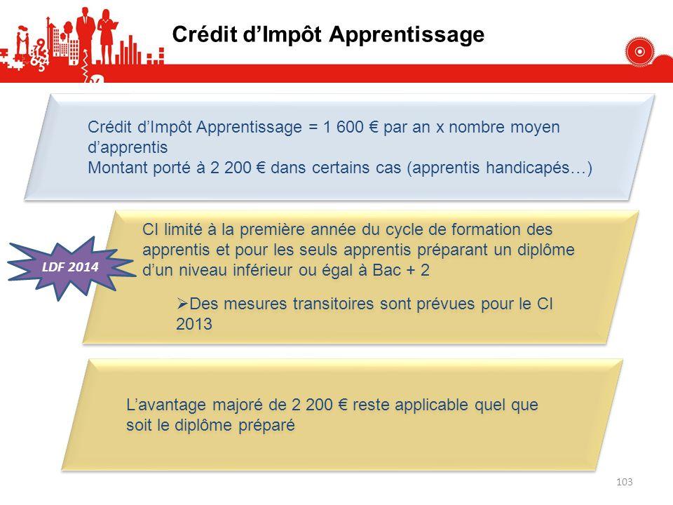 Crédit d'Impôt Apprentissage