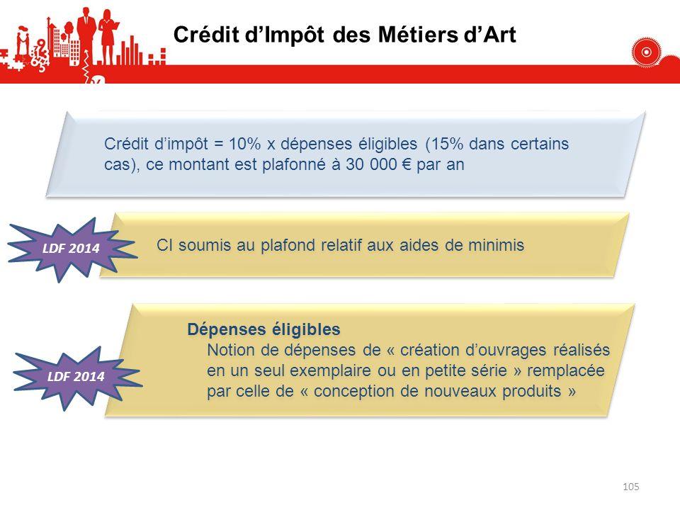 Crédit d'Impôt des Métiers d'Art