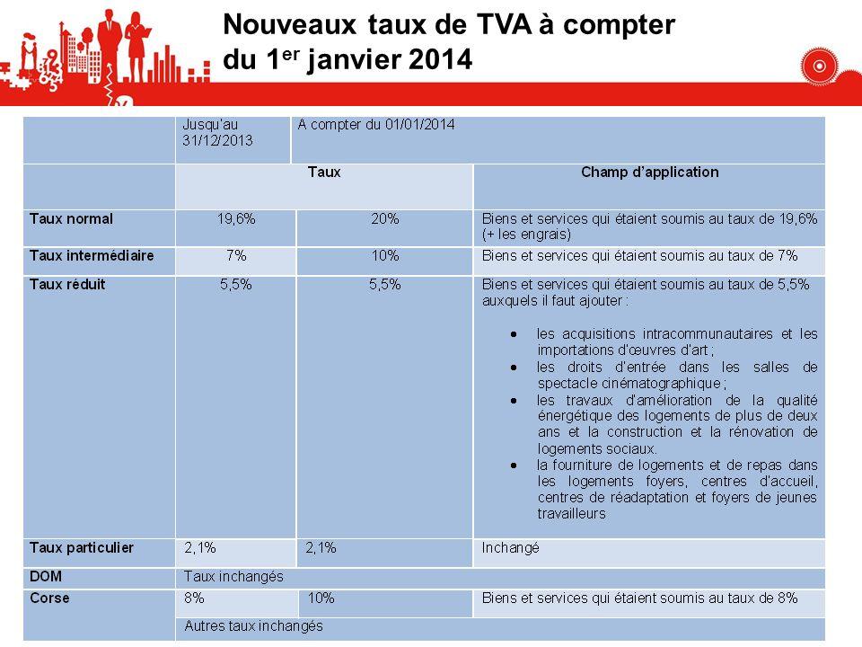 Nouveaux taux de TVA à compter du 1er janvier 2014