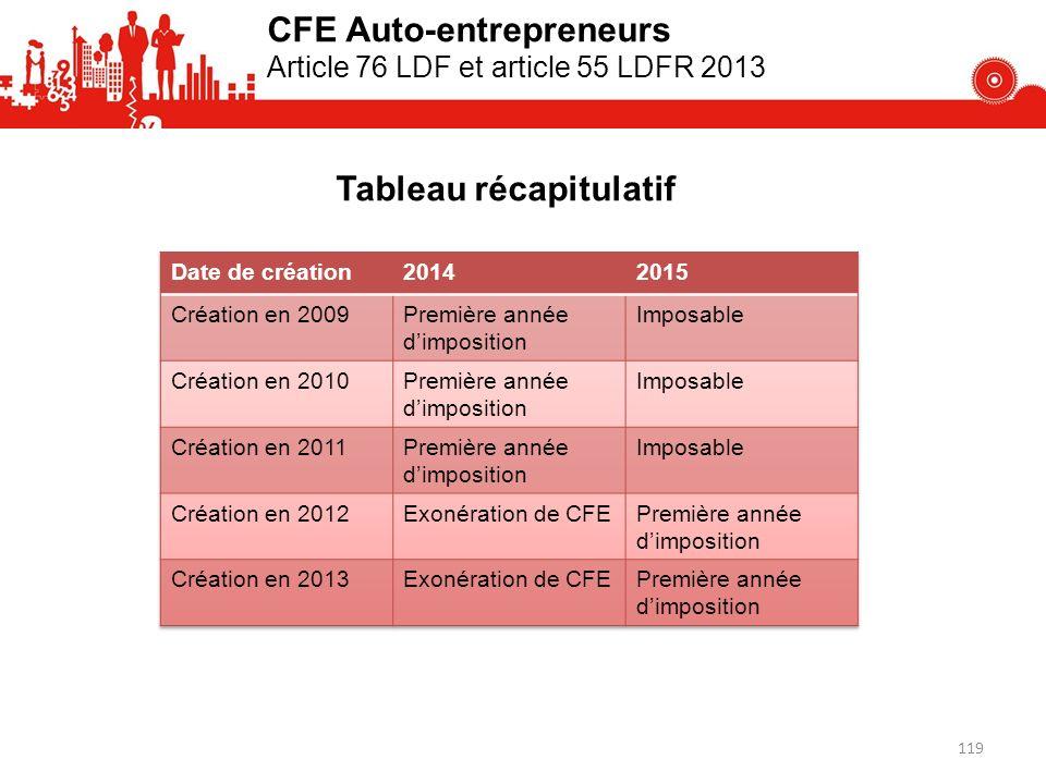 CFE Auto-entrepreneurs Article 76 LDF et article 55 LDFR 2013