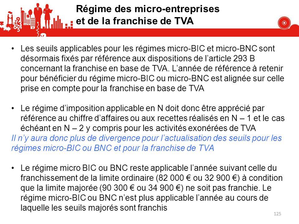 Régime des micro-entreprises et de la franchise de TVA