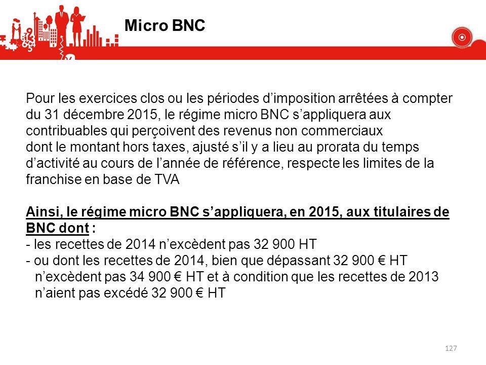 Micro BNC