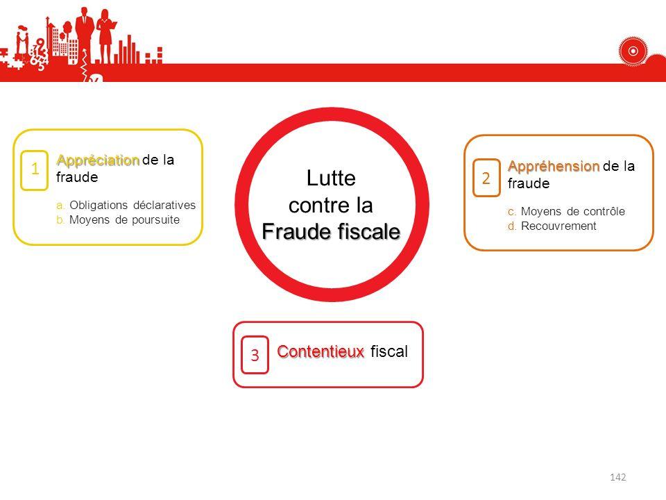Lutte contre la Fraude fiscale 1 2 3 Contentieux fiscal