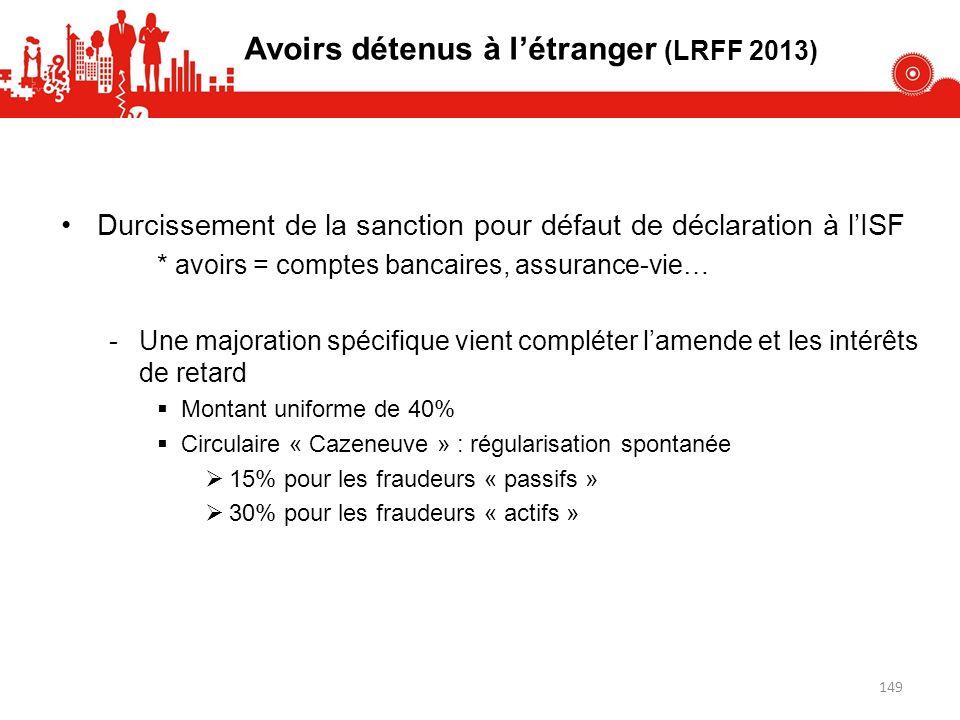 Avoirs détenus à l'étranger (LRFF 2013)
