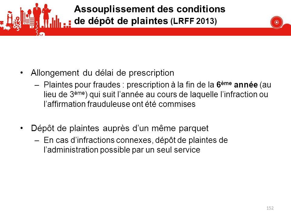 Assouplissement des conditions de dépôt de plaintes (LRFF 2013)