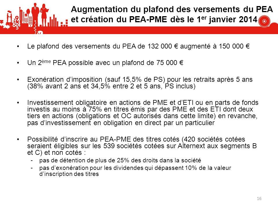 Augmentation du plafond des versements du PEA et création du PEA-PME dès le 1er janvier 2014