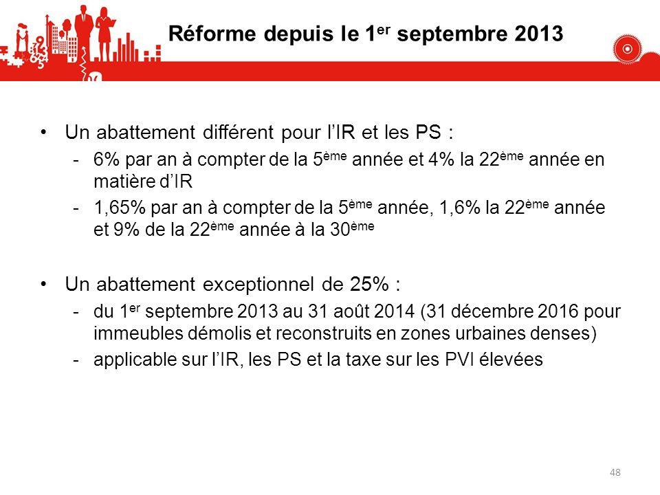 Réforme depuis le 1er septembre 2013
