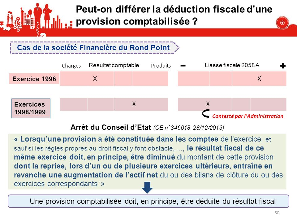 Peut-on différer la déduction fiscale d'une provision comptabilisée