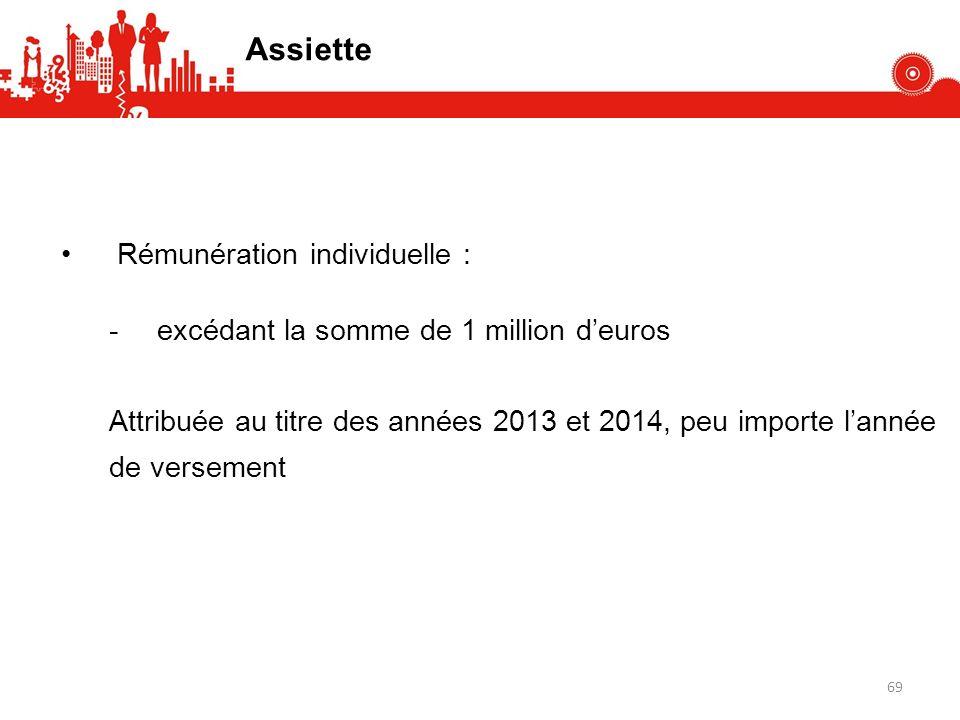 Assiette Rémunération individuelle :