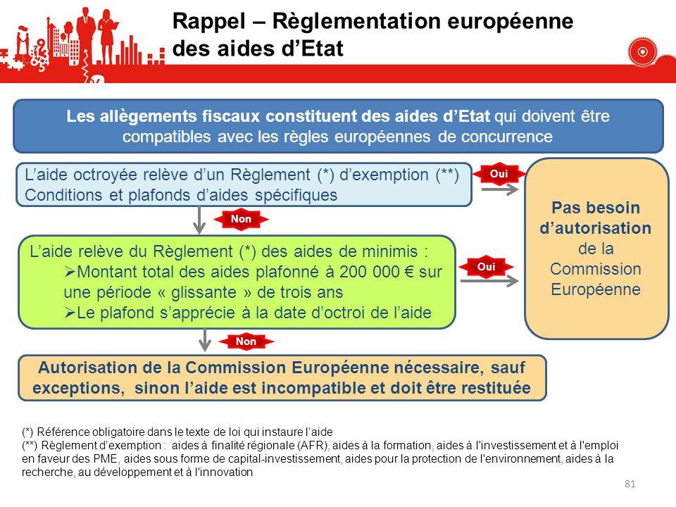 Rappel – Règlementation européenne des aides d'Etat