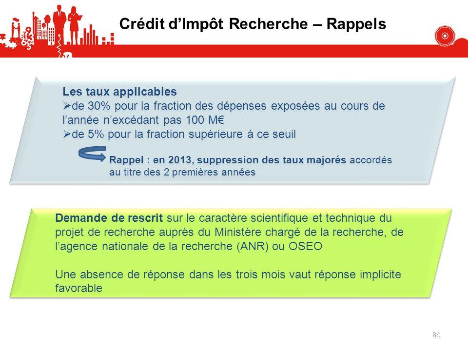 Crédit d'Impôt Recherche – Rappels
