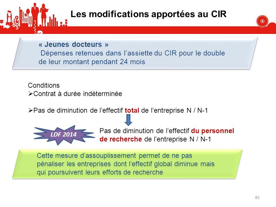 Les modifications apportées au CIR