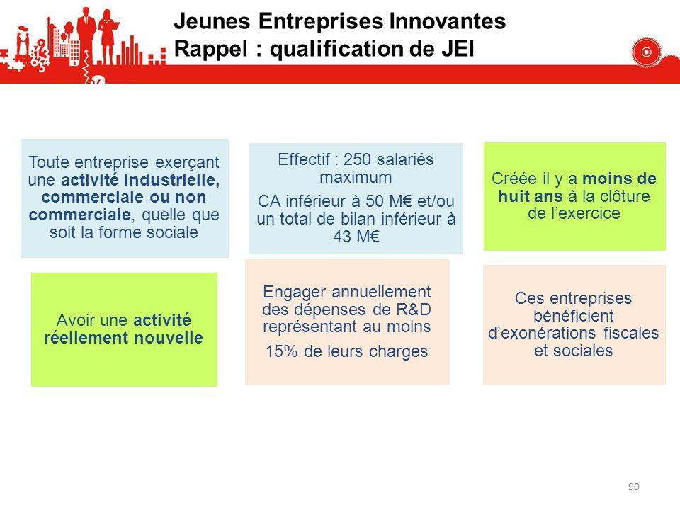 Jeunes Entreprises Innovantes Rappel : qualification de JEI