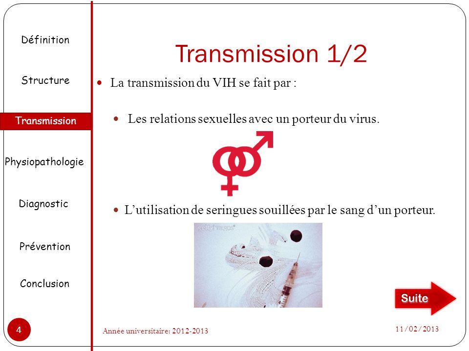 Transmission 1/2 La transmission du VIH se fait par :