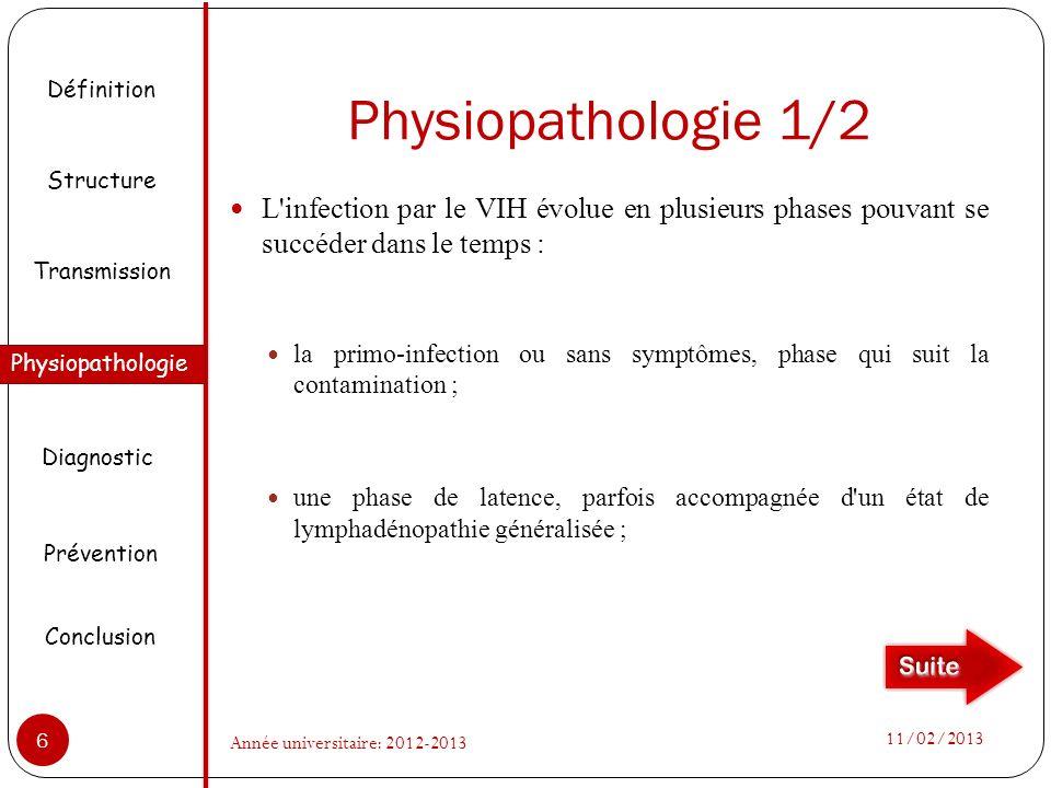 Physiopathologie 1/2 Définition. Structure. L infection par le VIH évolue en plusieurs phases pouvant se succéder dans le temps :