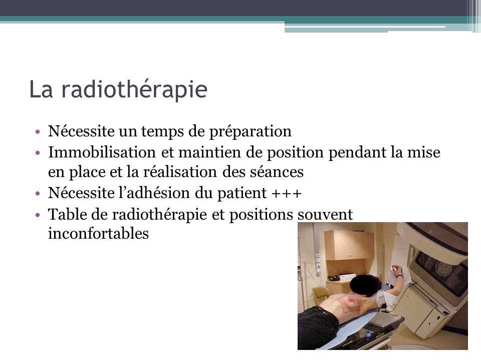 La radiothérapie Nécessite un temps de préparation