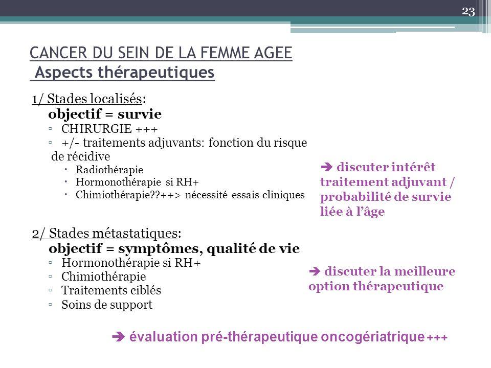 CANCER DU SEIN DE LA FEMME AGEE Aspects thérapeutiques