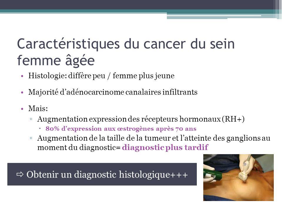 Caractéristiques du cancer du sein femme âgée