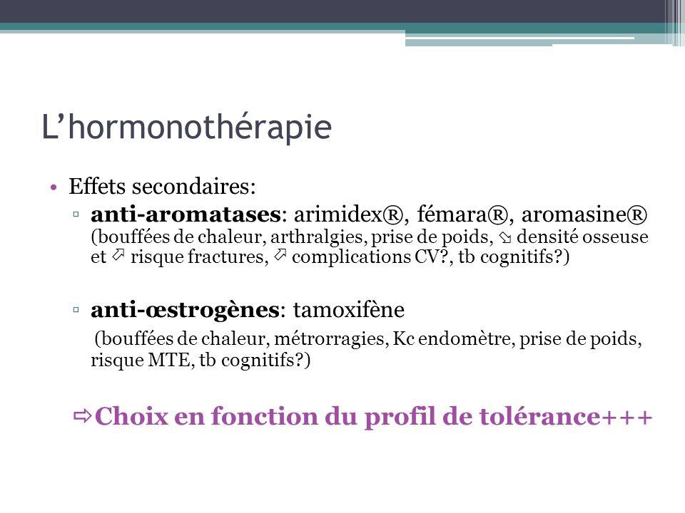 L'hormonothérapie Choix en fonction du profil de tolérance+++