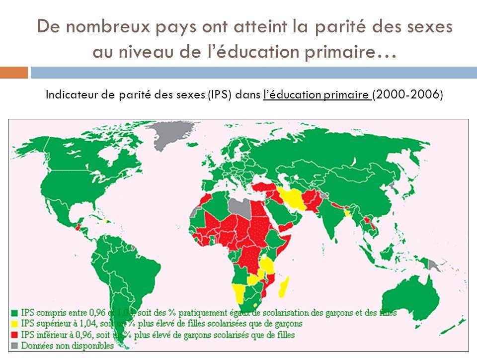 De nombreux pays ont atteint la parité des sexes au niveau de l'éducation primaire…