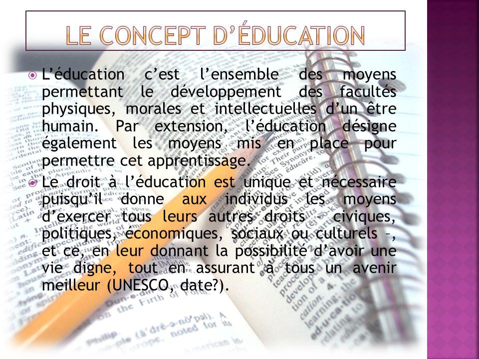 Le concept d'éducation