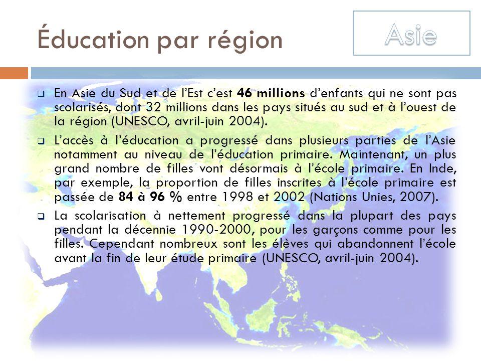 Asie Éducation par région