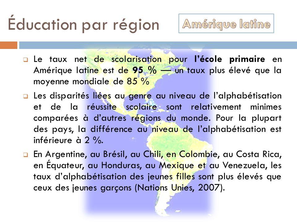 Éducation par région Amérique latine