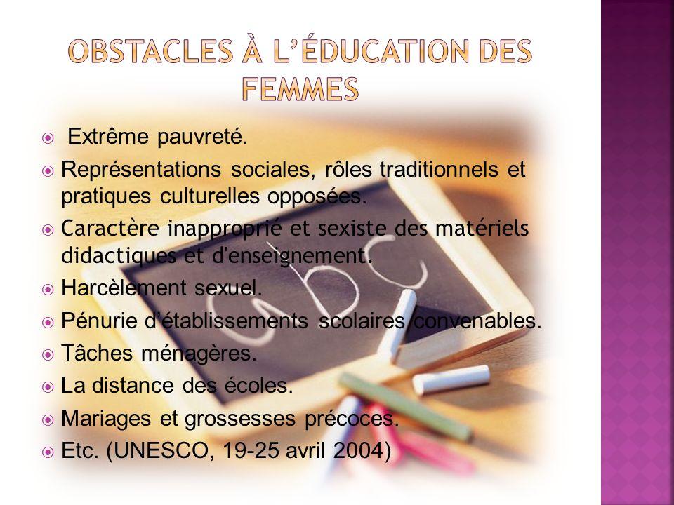 Obstacles à l'éducation des femmes