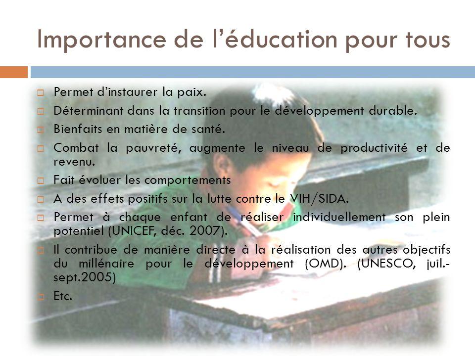 Importance de l'éducation pour tous