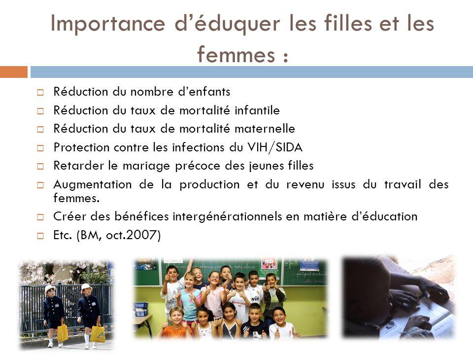 Importance d'éduquer les filles et les femmes :