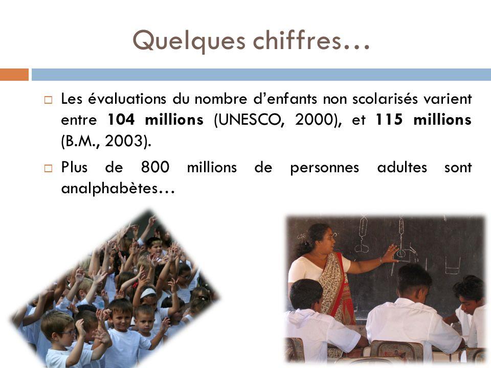 Quelques chiffres… Les évaluations du nombre d'enfants non scolarisés varient entre 104 millions (UNESCO, 2000), et 115 millions (B.M., 2003).
