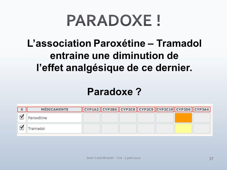 PARADOXE ! L'association Paroxétine – Tramadol
