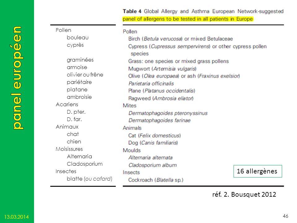 panel européen 16 allergènes réf. 2. Bousquet 2012