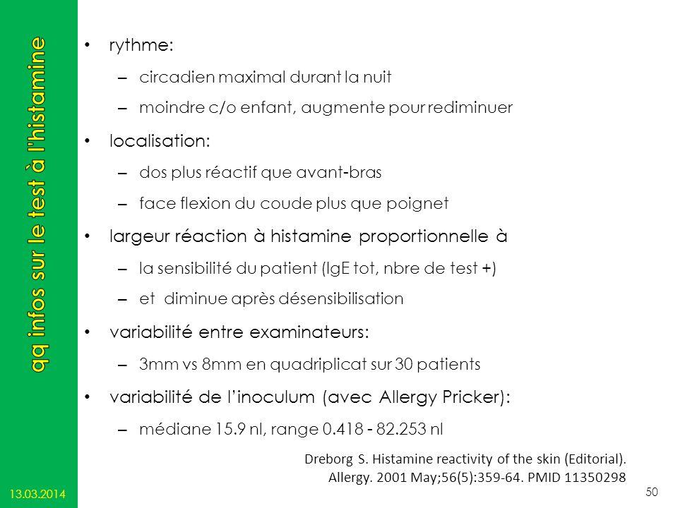 qq infos sur le test à l histamine