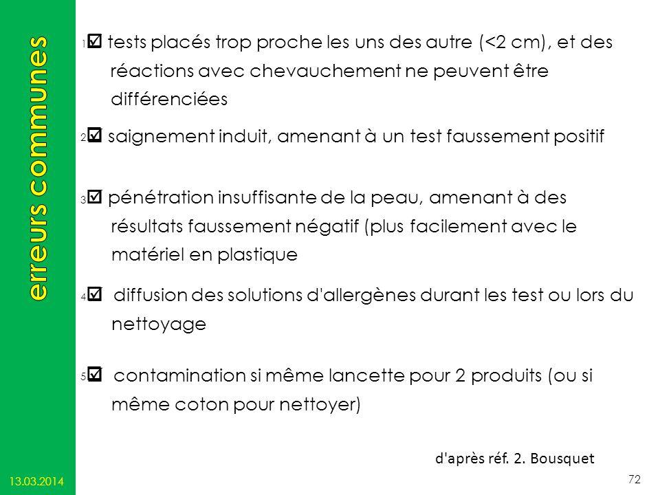 1  tests placés trop proche les uns des autre (<2 cm), et des réactions avec chevauchement ne peuvent être différenciées.