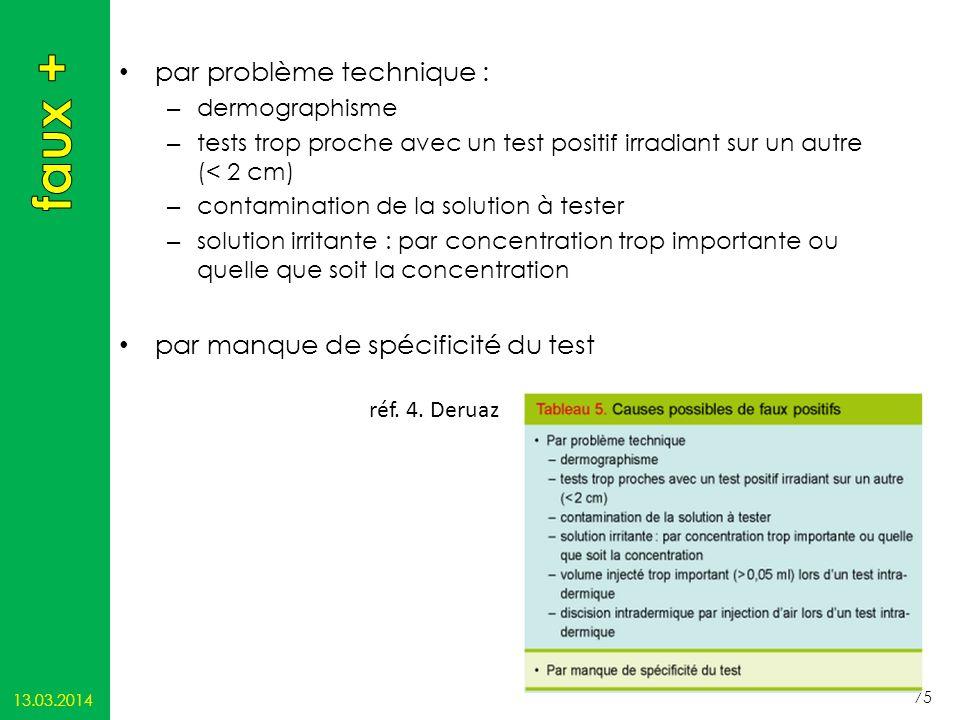 faux + par problème technique : par manque de spécificité du test
