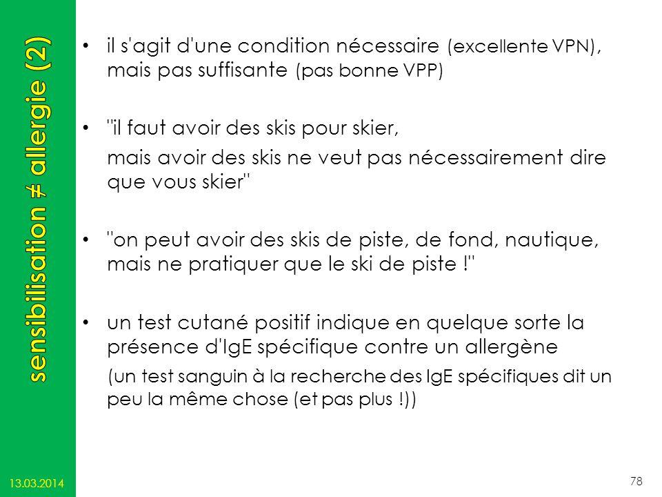 sensibilisation ≠ allergie (2)