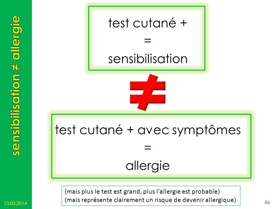 sensibilisation ≠ allergie