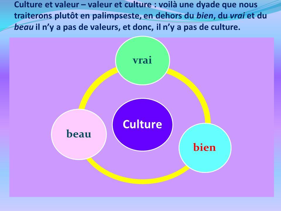 Culture et valeur – valeur et culture : voilà une dyade que nous traiterons plutôt en palimpseste, en dehors du bien, du vrai et du beau il n'y a pas de valeurs, et donc, il n'y a pas de culture.
