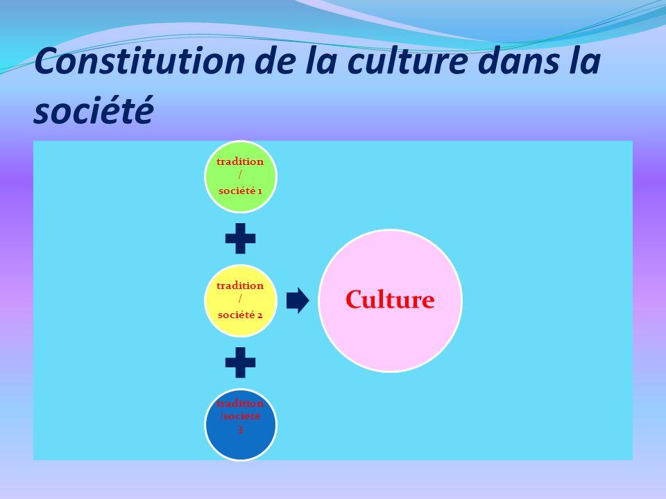Constitution de la culture dans la société
