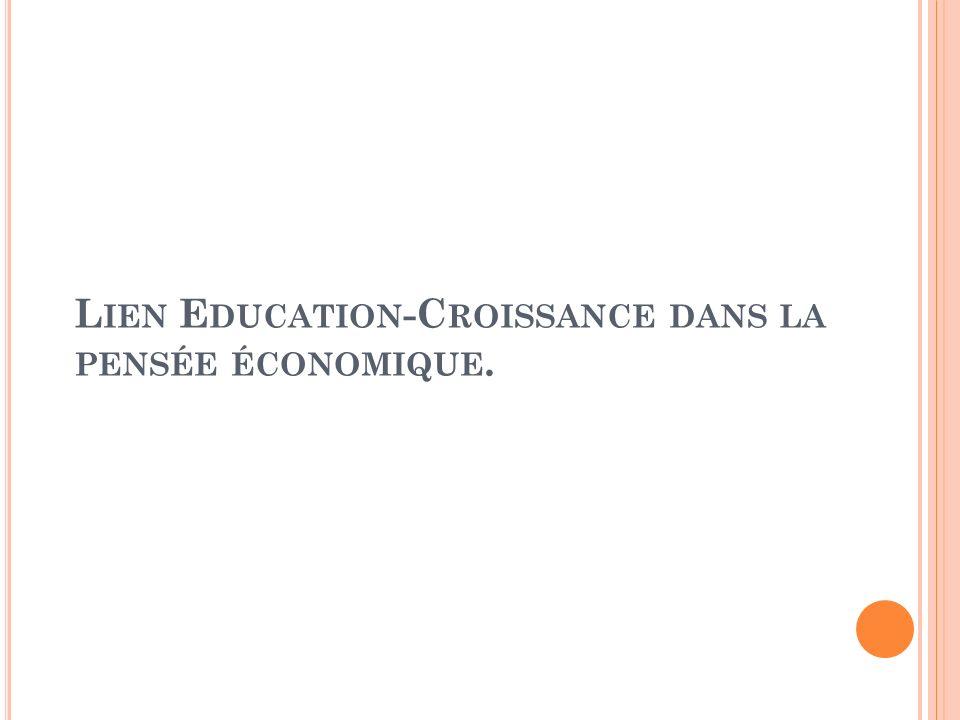 Lien Education-Croissance dans la pensée économique.