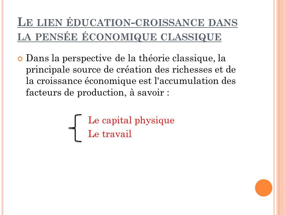 Le lien éducation-croissance dans la pensée économique classique