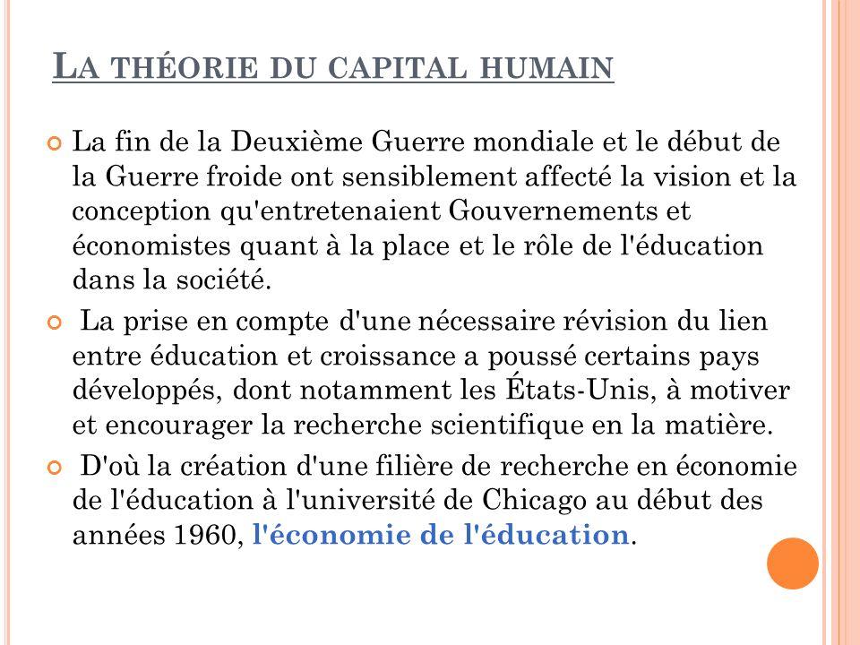 La théorie du capital humain