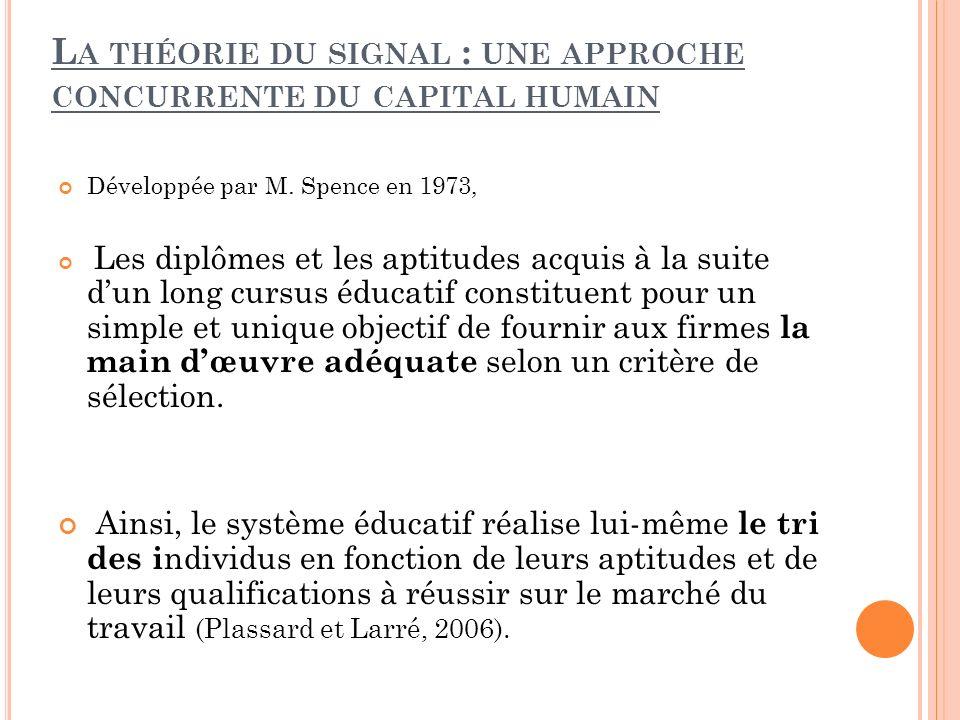 La théorie du signal : une approche concurrente du capital humain