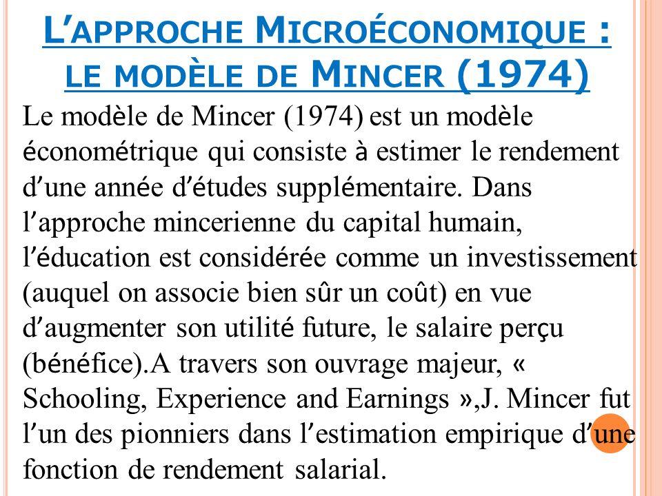 L'approche Microéconomique : le modèle de Mincer (1974)