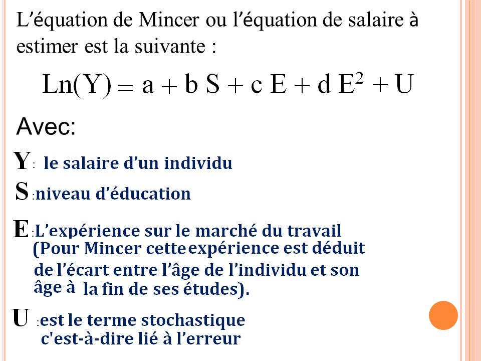 L'équation de Mincer ou l'équation de salaire à estimer est la suivante :