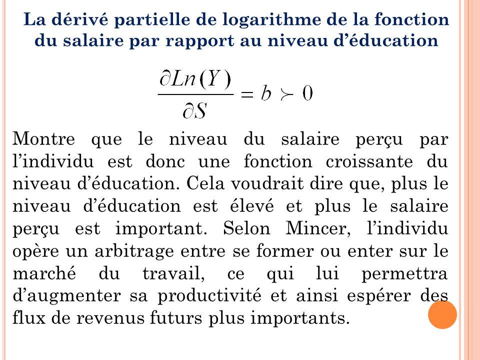 La dérivé partielle de logarithme de la fonction du salaire par rapport au niveau d'éducation
