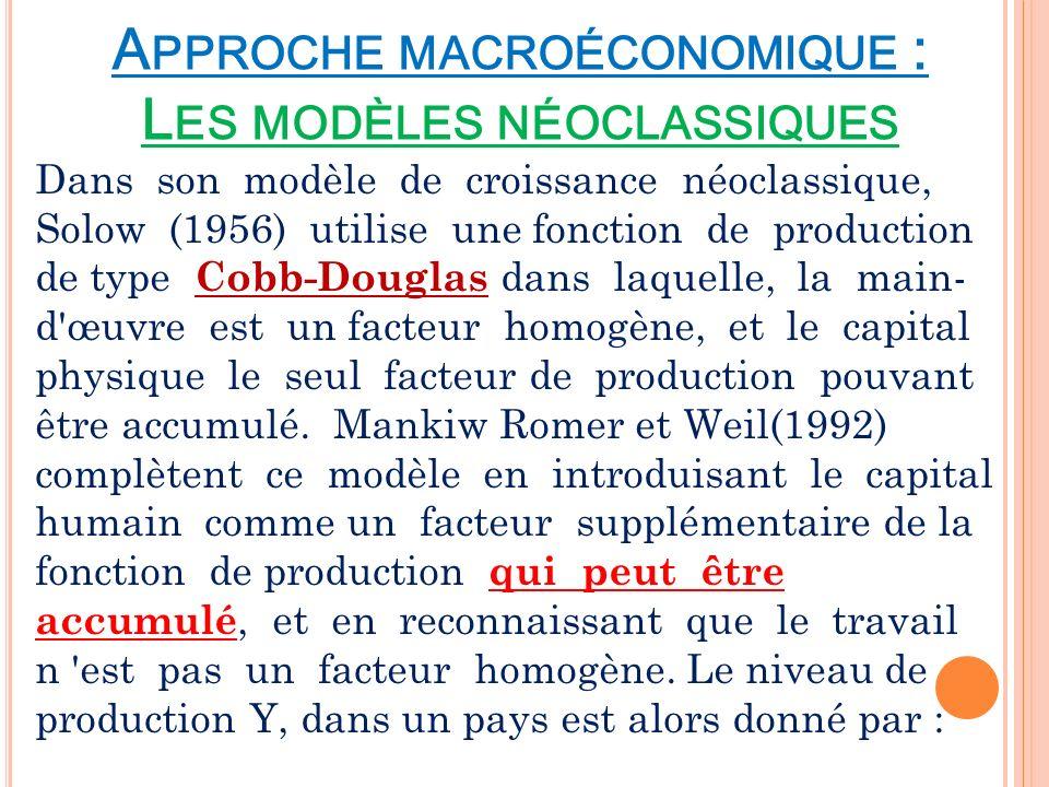 Approche macroéconomique : Les modèles néoclassiques