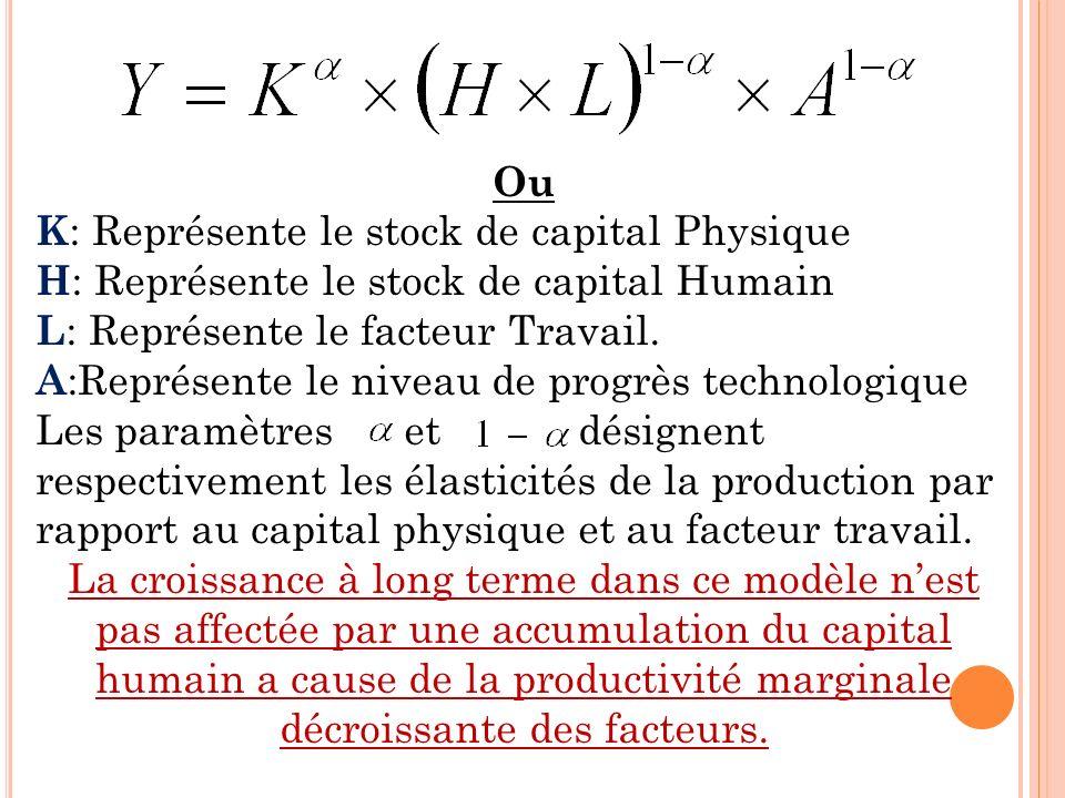 Ou K: Représente le stock de capital Physique. H: Représente le stock de capital Humain. L: Représente le facteur Travail.